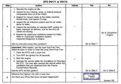 p0174 cadillac cadillac code p0171 and p0174