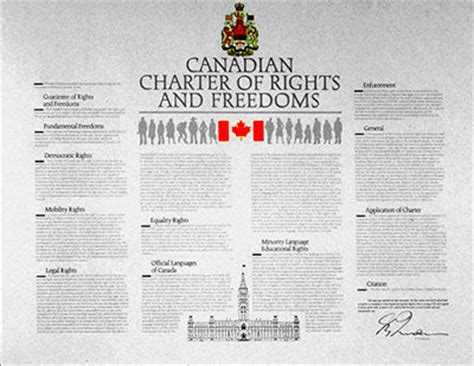 canadian charter of rights and freedoms section 10 30th anniversary of canada s charter of rights and