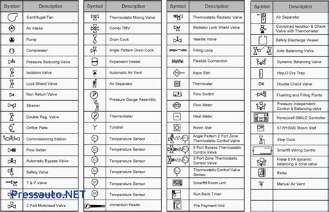 28 wiring diagram meanings jeffdoedesign