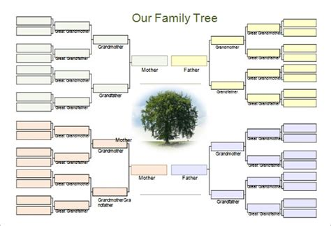 free family tree template excel 31 genogram templates free