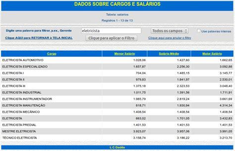 incremento para 2016 salario minimo servicio domestico en colombia salario minimo en colombia para el 2014 autos post