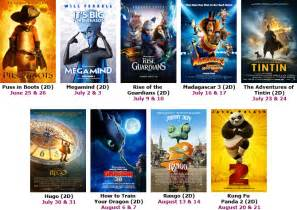 Free bow tie movies and 1 regal summer movies
