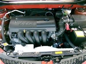 Pontiac Vibe Gt Engine 5w30 Toyota Sieana Html Autos Post