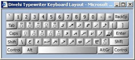 keyboard layout xp comp cool windows xp dhivehi keyboard layout