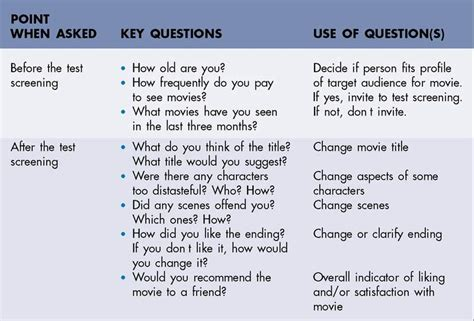 action film questions kerinmarketing8