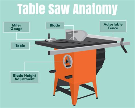 can you use a table saw as a jointer how to use a table saw apartment improvement