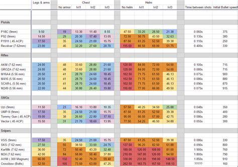 pubg stats player s unknown battleground pubg guide serious gmod