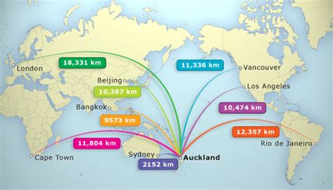 zealands distance  trading partners economy