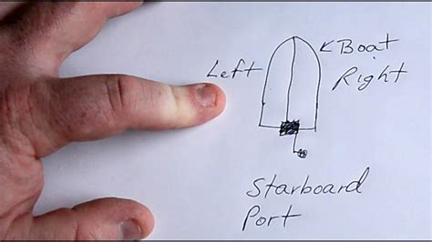port side vs starboard port and starboard side buoys www topsimages