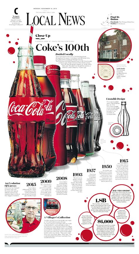 product layout of coca cola this is visual journalism 133 visualoop