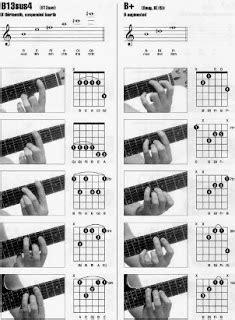 belajar kunci gitar yang cepat cara cepat belajar gitar flexibleefams