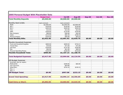 budget templates for excel monthly spreadsheet template spreadsheet templates for