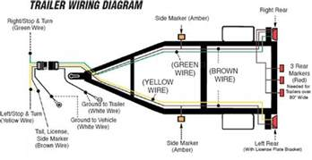 trailer wiring colors how to install trailer lights for your tiny house