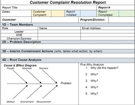 customer report card template 8d customer complaint resolution report