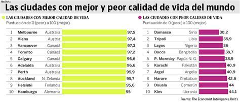 las ciudades m 225 s importantes de canad 225 ranking estas son las mejores empresas del mundo para