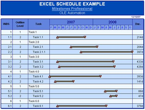 Automation Interface Microsoft Excel Vba Exles Project Management Software Excel Milestone Template