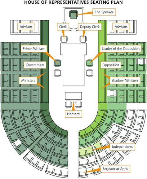 house of reps seating plan senate seating chart twenty sixth legislature second session images frompo