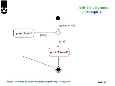 activity diagram program 6 activity diagrams