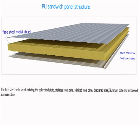 innovative building materials innovative building materials pu sandwich panel