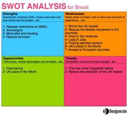 Resume Updating Service by Swot Analysis For The Uk S Brexit Decision To Leave The Eu