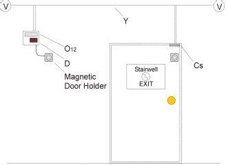 system applications door