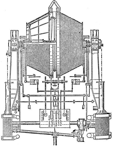 acting steam engine diagram corliss steam engine diagram wiring diagram schemes