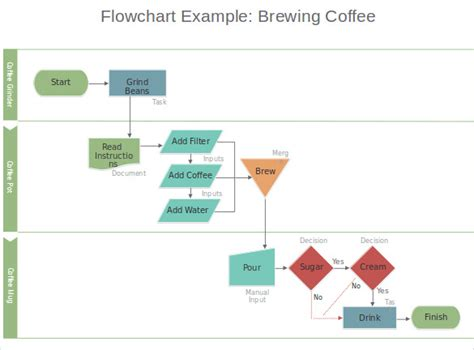 Flowchart Template Microsoft by Powerpoint Templates 37 Free Ppt Format