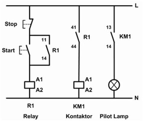 dol starter wiring diagram get free image about wiring
