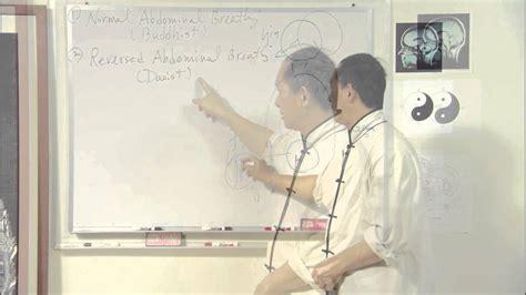 Dvd Qigong Understanding Qigong Dvd 6 By Dr Yang Jwing Ming understanding qigong 5 ymaa 6 dvd series dr yang jwing