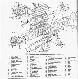 4 2 ford vacuum diagram autos post