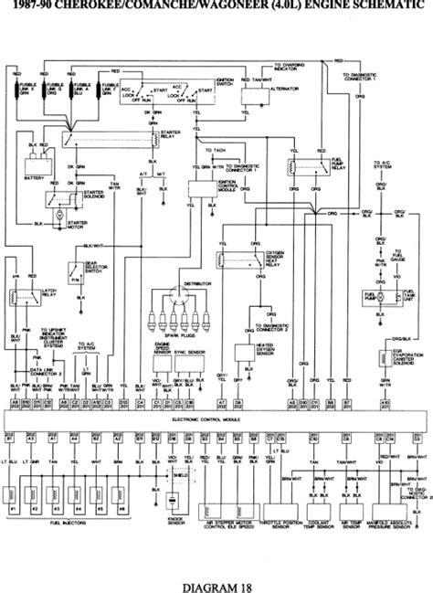 87 wrangler larado wiring diagram 87 get free image