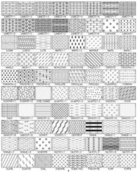 pattern library dwg cad library autocad blocks drawings european