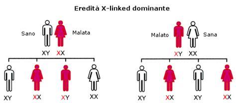 microcitemia e alimentazione malattie genetiche legate al cromosoma y