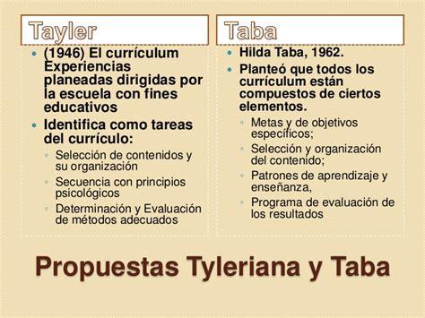 Modelo Curricular De Hilda Taba Pdf Enfoques Curriculares