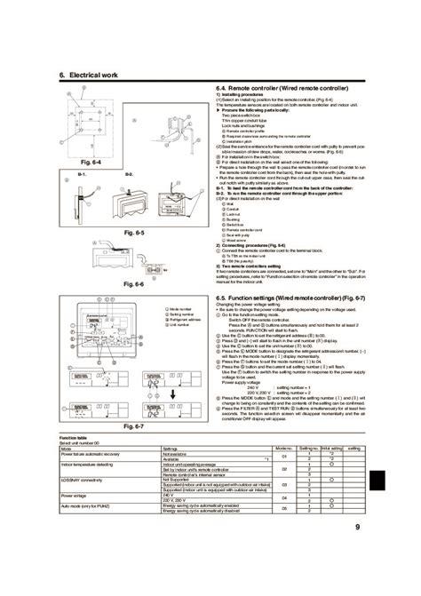 mitsubishi electric mr slim mitsubishi electric air conditioner remote symbols all