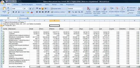 descargar excel del balance de comprobacion 2015 formato del balance de comprobacion para el 2015 balance