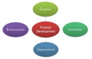 produce definition chapter 2 kahari s marketing site