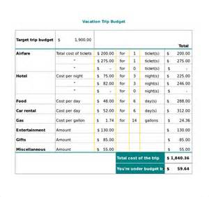 Travel Budget Planner Template Travel Budget Template 9 Free Word Excel Pdf