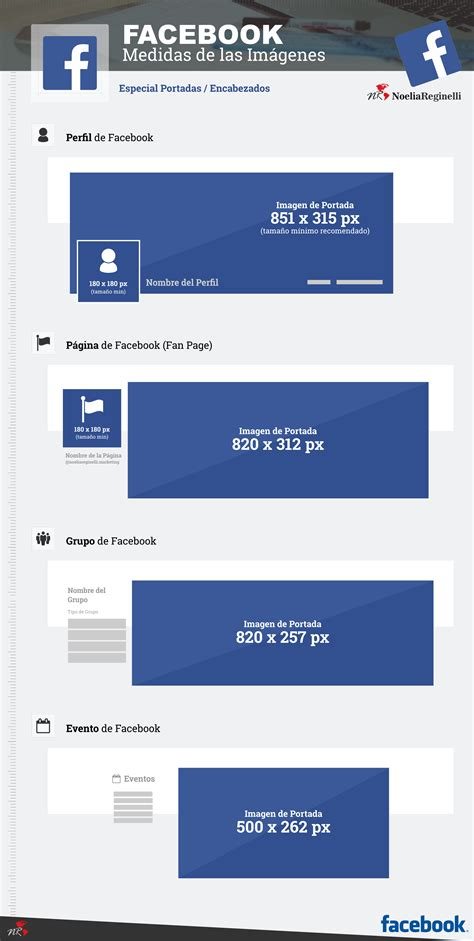 Imagenes Web Facebook   medidas redes sociales 2017 facebook portadas nr