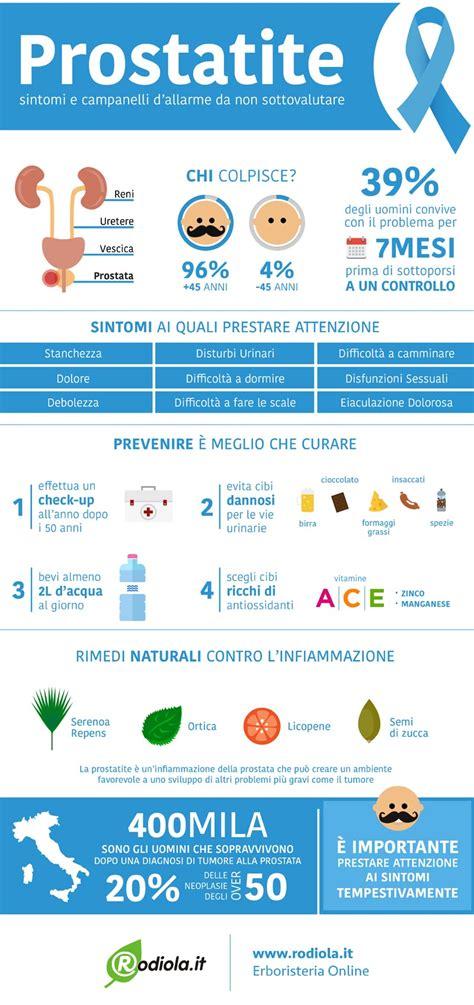infiammazione prostata alimentazione prostatite cause sintomi e cura in un infografica