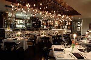 Restaurants In Tx Dragonfly Dallas Menu Prices Restaurant Reviews
