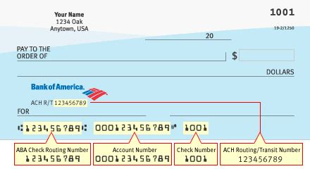 bank routing number finding a bank routing number on a check