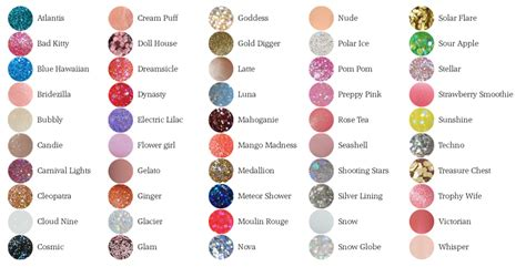 china glaze collections list the garden