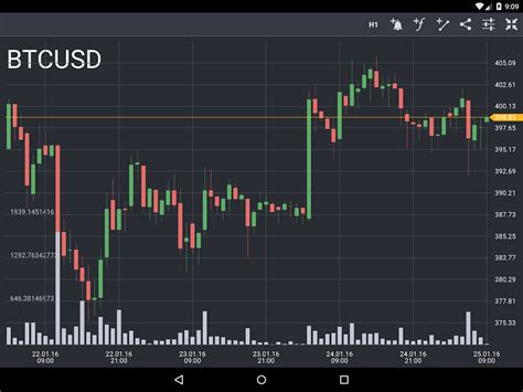 tabtrader bitcoin trading buy android apps  google play
