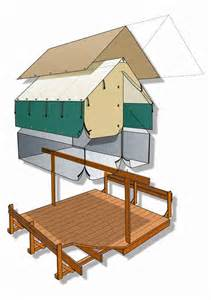 Wall Tent Platform Design The Screen Sides On These Tents Been Wonderful