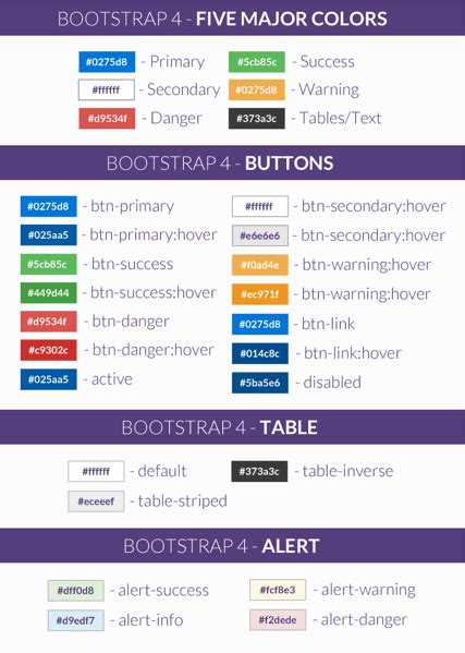 bootstrap color what designers need to about bootstrap 4 designmodo
