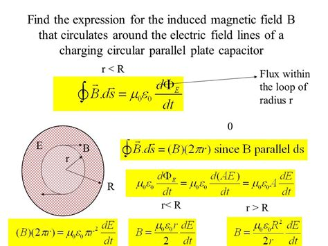 the electric field of the capacitor has deflect the electron downward lecture 11 magnetism of matter maxwell s equations chp ppt