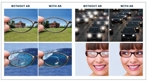 things to about anti reflective coating on spectacles