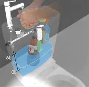 l exclusivit 233 planetebain le pack wc lave mains int 233 gr 233