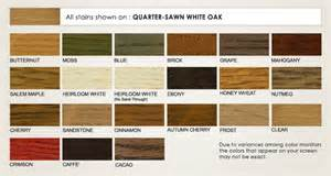 white stain on oak cabinets stained kitchen cabinets quotes stain white darkjpg wash
